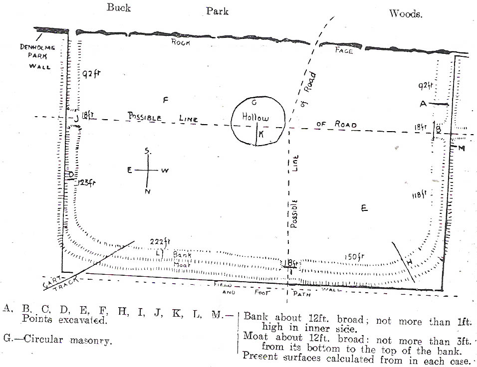 C.F. Forshaw's 1908 plan of this Castle Stead site