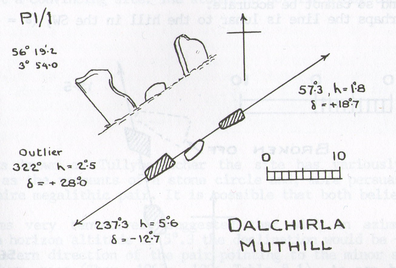 Thom's geometry of Dalchirla