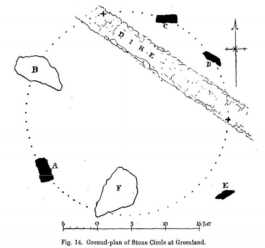 Coles' 1910 ground-plan