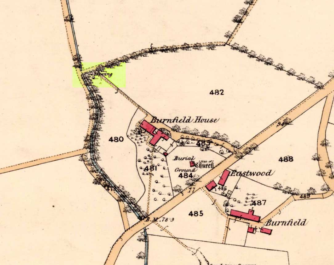 Site on 1863 map as 'Spring'